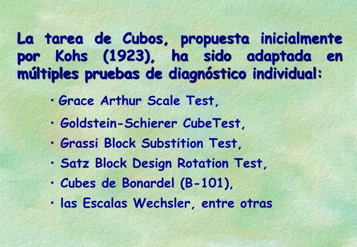 La tarea de Cubos, propuesta inicialmente por Kohs (1923), ha sido adaptada en múltiples pruebas de diagnóstico individual:
