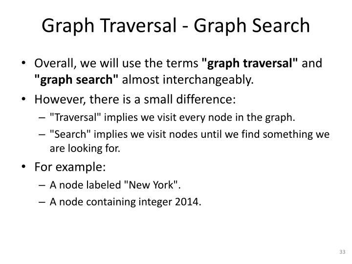 Graph Traversal - Graph