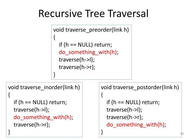 Recursive Tree Traversal