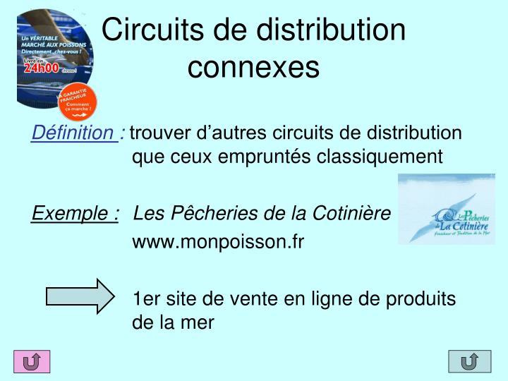 Circuits de distribution connexes