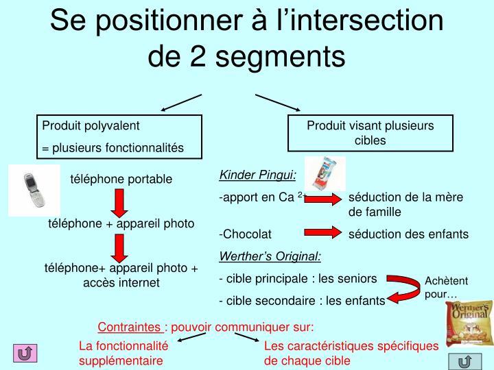 Se positionner à l'intersection de 2 segments