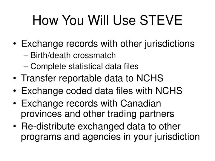 How You Will Use STEVE