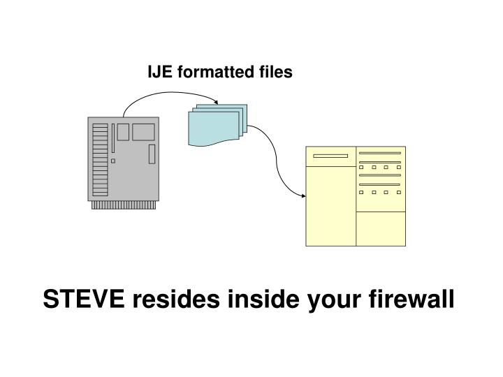 IJE formatted files
