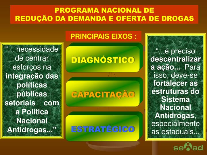 PRINCIPAIS EIXOS :