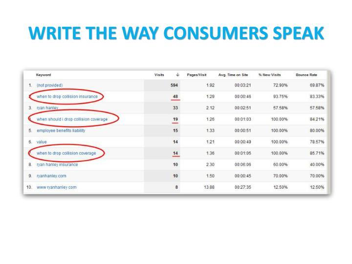 Write the Way Consumers Speak