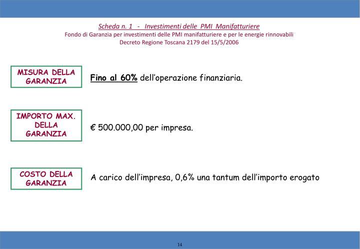 Scheda n. 1   -   Investimenti delle  PMI  Manifatturiere