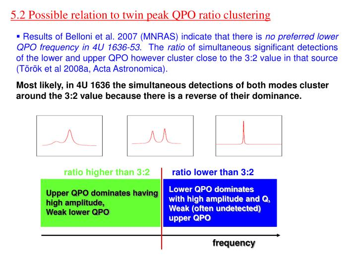 5.2 Possible relation to twin peak QPO