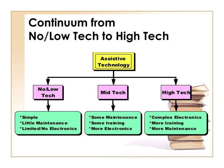 Continuum from