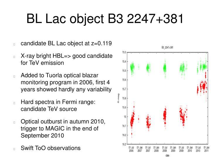 BL Lac object B3 2247+381