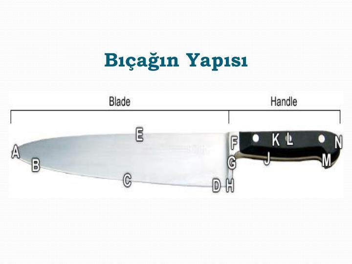 Bıçağın Yapısı