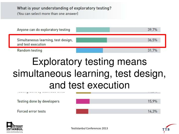 Exploratory testing means simultaneous learning, test design, and test execution