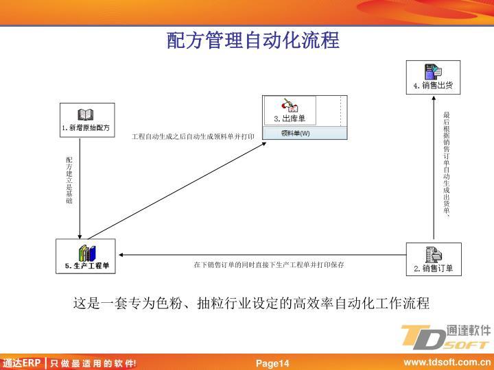 配方管理自动化流程