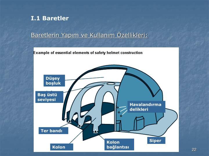 I.1 Baretler