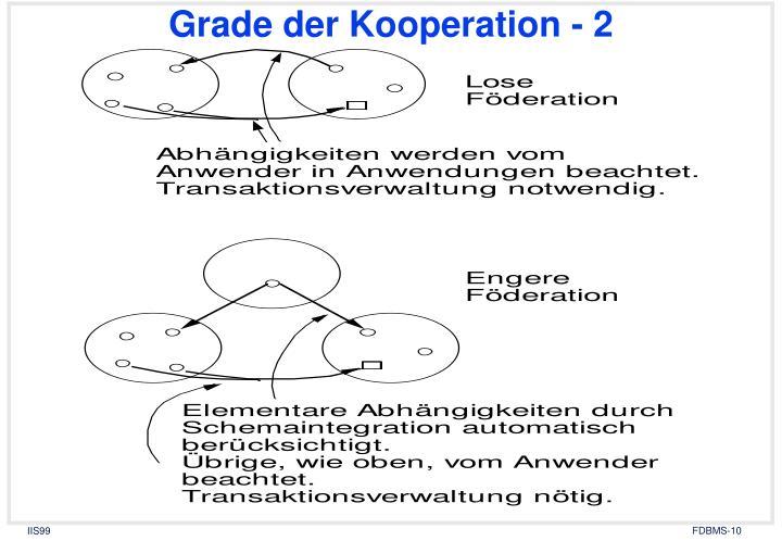 Grade der Kooperation - 2