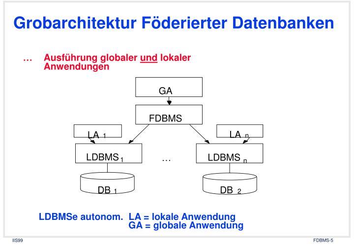 Grobarchitektur Föderierter Datenbanken