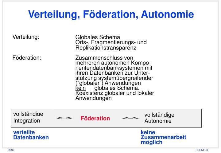 Verteilung, Föderation, Autonomie