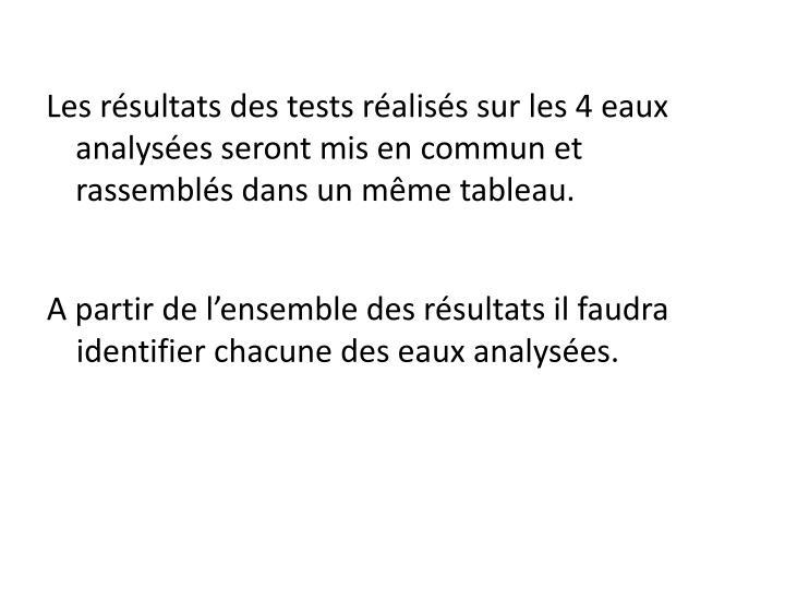 Les résultats des tests réalisés sur les 4 eaux analysées seront mis en commun et rassemblés dans un même tableau.