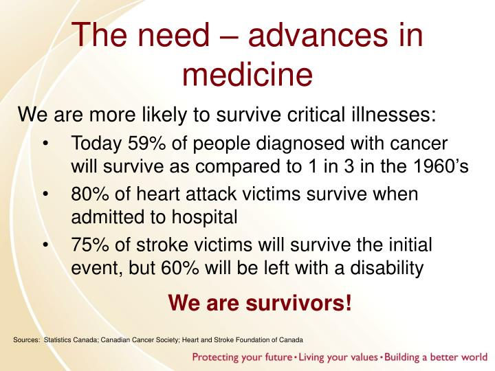 The need – advances in medicine