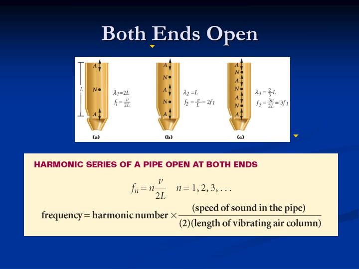 Both Ends Open