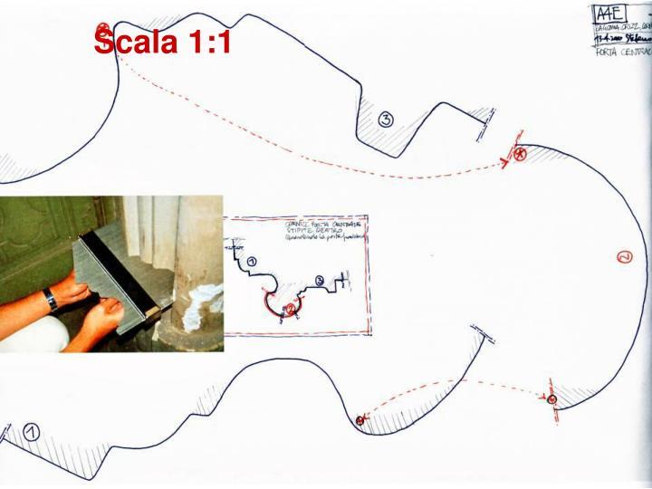 Scala 1:1