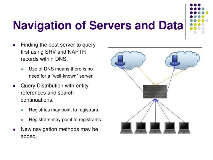Navigation of Servers and Data