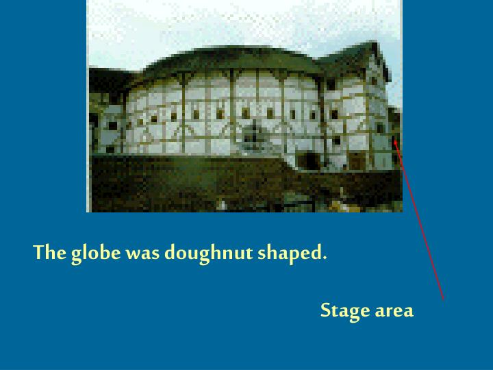 The globe was doughnut shaped.