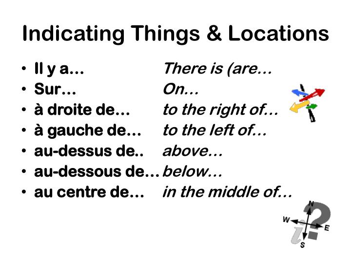 Indicating Things & Locations