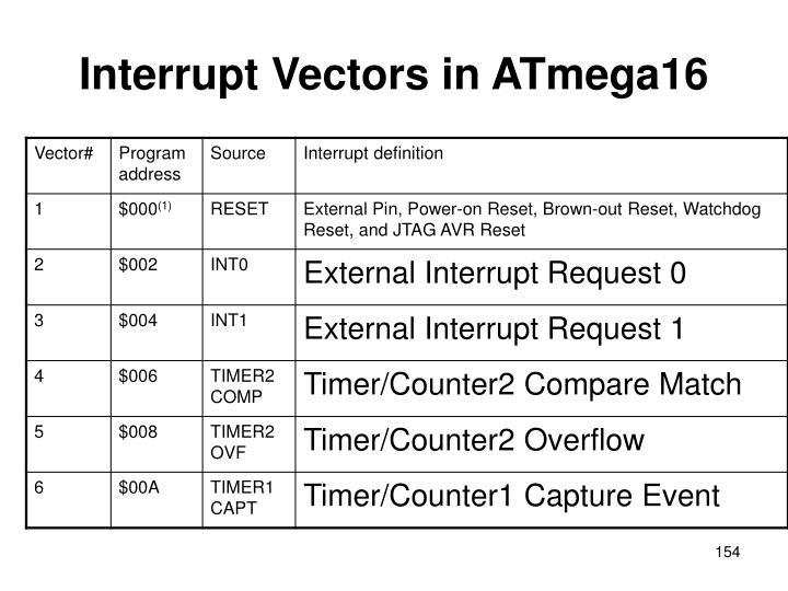 Interrupt Vectors in ATmega16