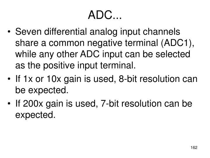 ADC...