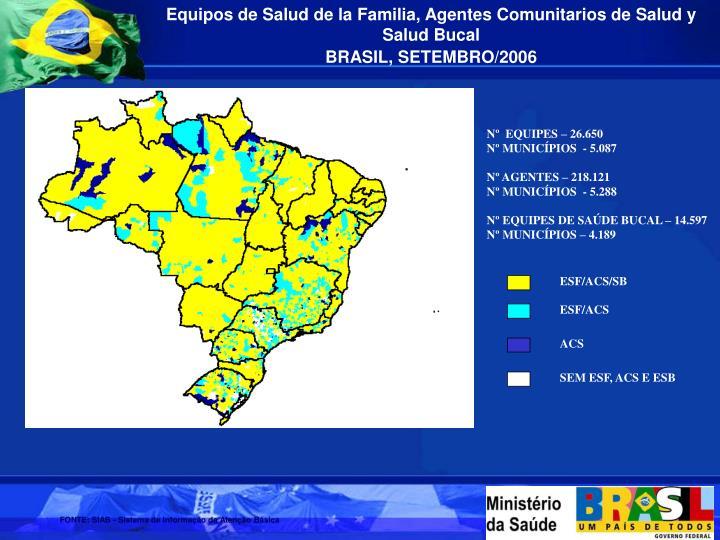 Equipos de Salud de la Familia, Agentes Comunitarios de Salud y Salud Bucal