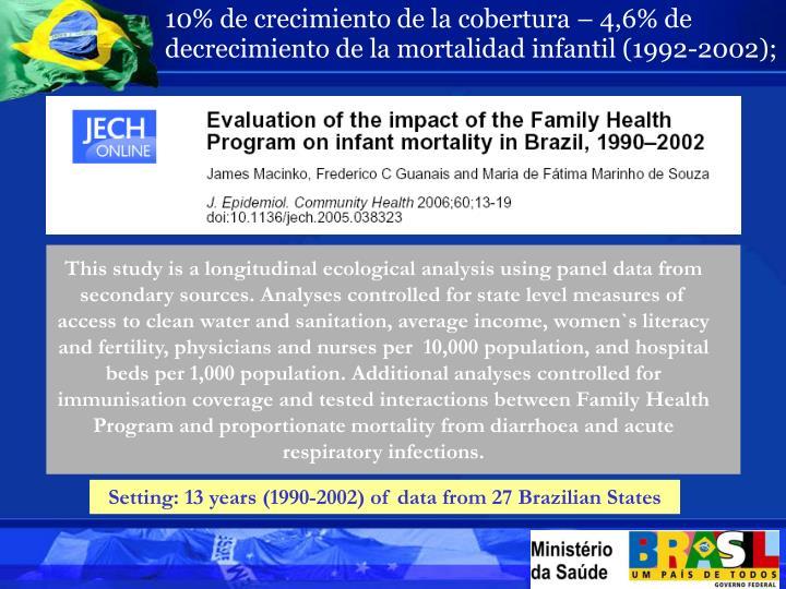 10% de crecimiento de la cobertura – 4,6% de decrecimiento de la mortalidad infantil (1992-2002);