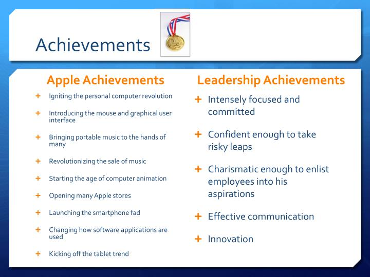 Achievements