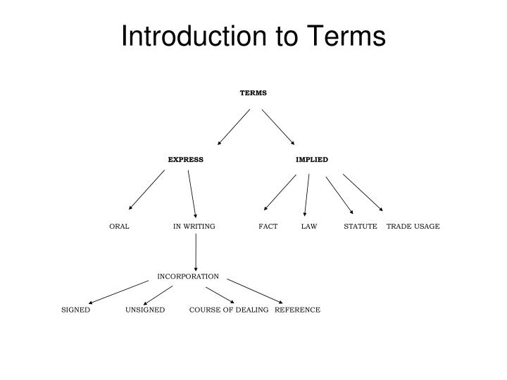 Introduction to Terms