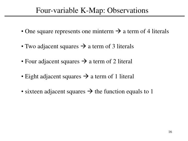 Four-variable K-Map: Observations