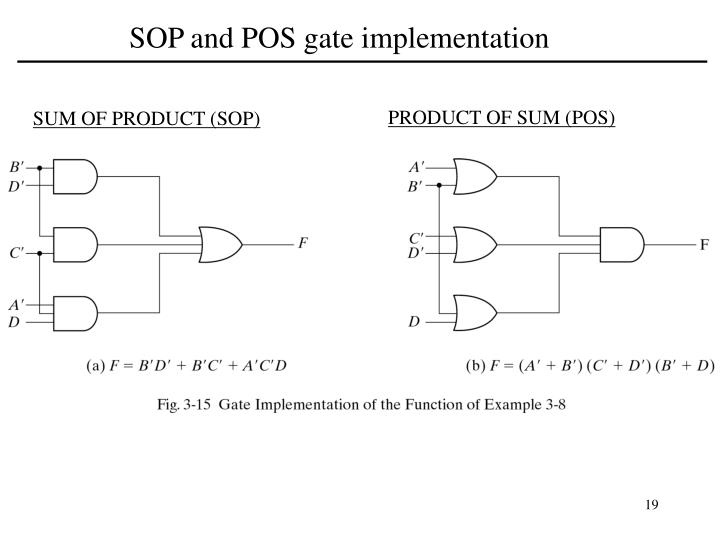 SOP and POS gate implementation