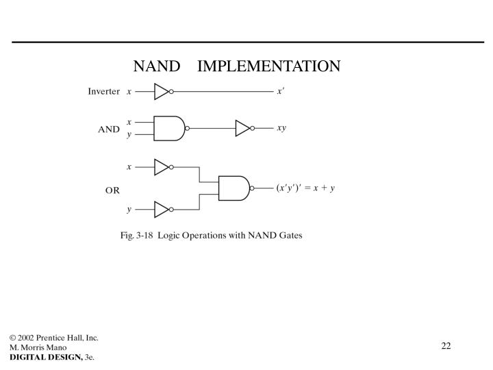 NAND    IMPLEMENTATION