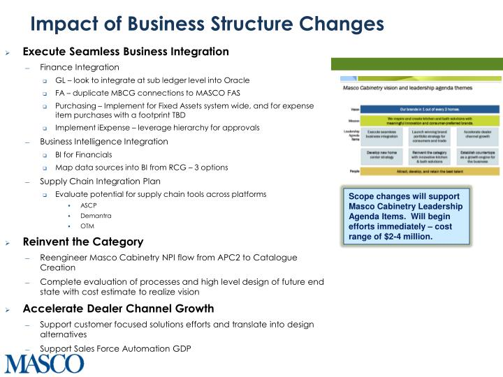 Impact of Business Structure Changes