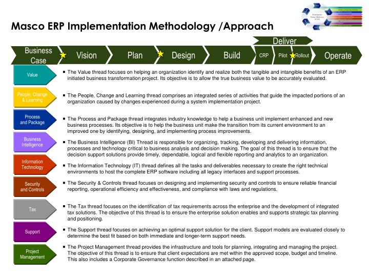 Masco ERP Implementation Methodology /Approach