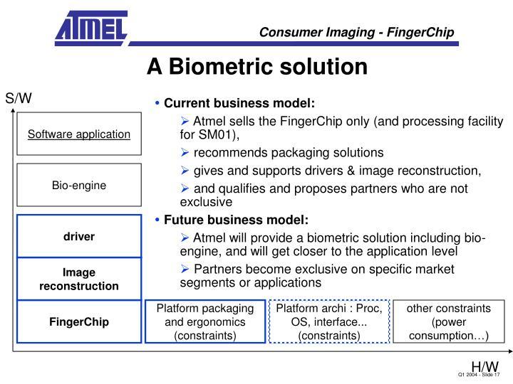 A Biometric solution