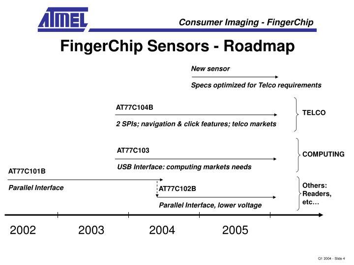 FingerChip Sensors - Roadmap