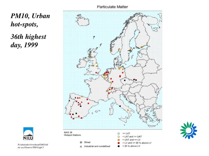 PM10, Urban hot-spots,