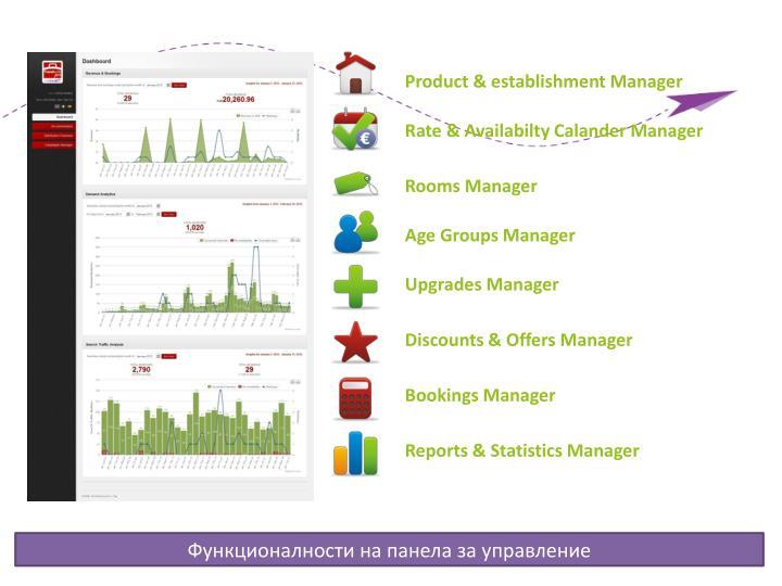 Product & establishment Manager