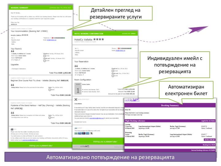 Детайлен преглед на резервираните услуги