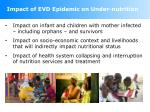 impact of evd epidemic on under nutrition