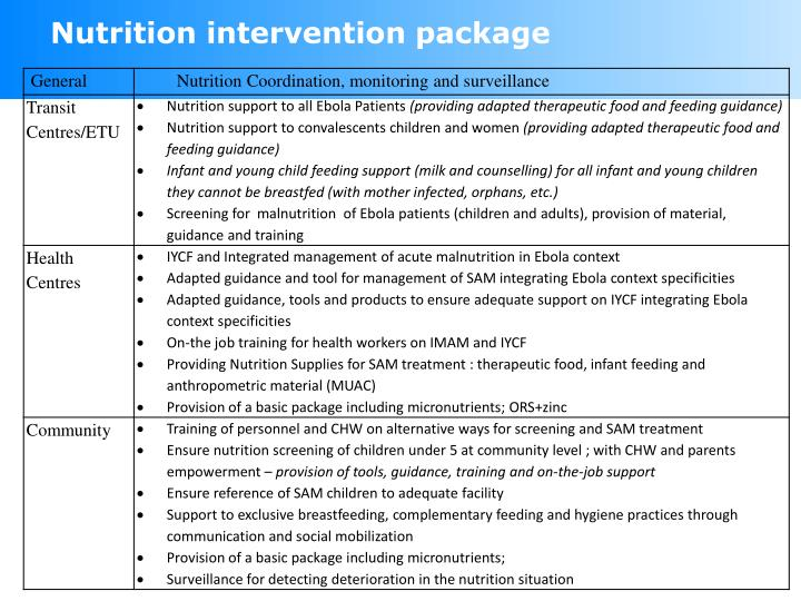 Nutrition intervention package