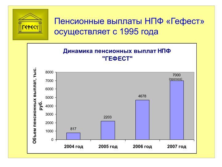 Пенсионные выплаты НПФ «Гефест» осуществляет с 1995 года