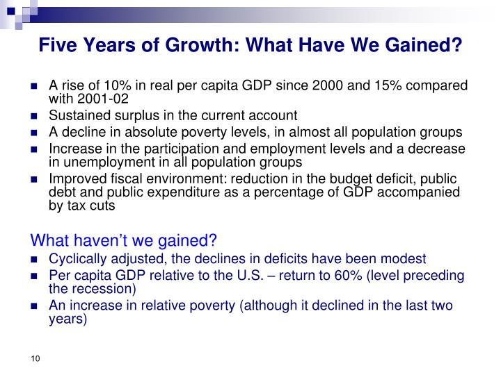 Five Years of Growth: What Have We Gained?