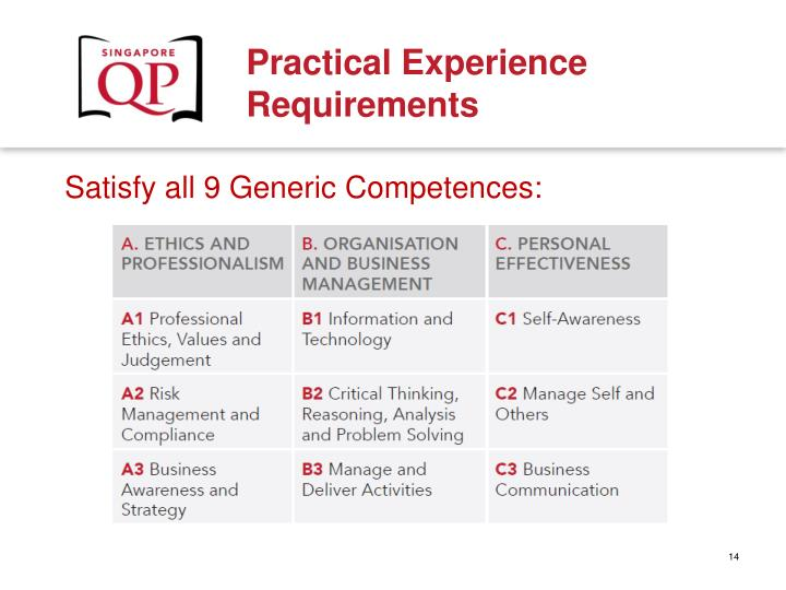 Satisfy all 9 Generic Competences: