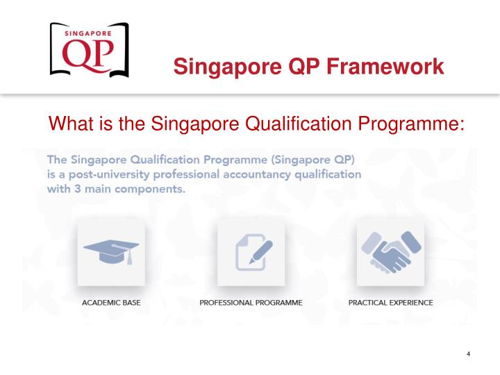 What is the Singapore Qualification Programme: