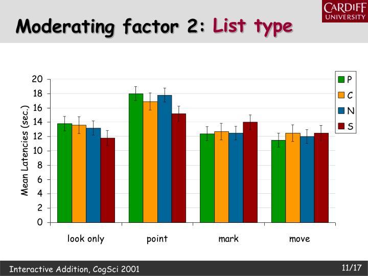 Moderating factor 2:
